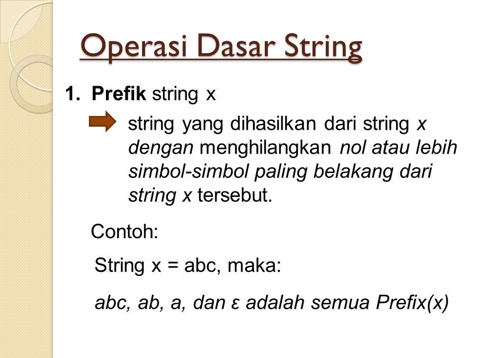 Operasi Dasar String 1.Prefik string x string yang dihasilkan dari string x dengan menghilangkan nol atau lebih simbol-simbol paling belakang dari str