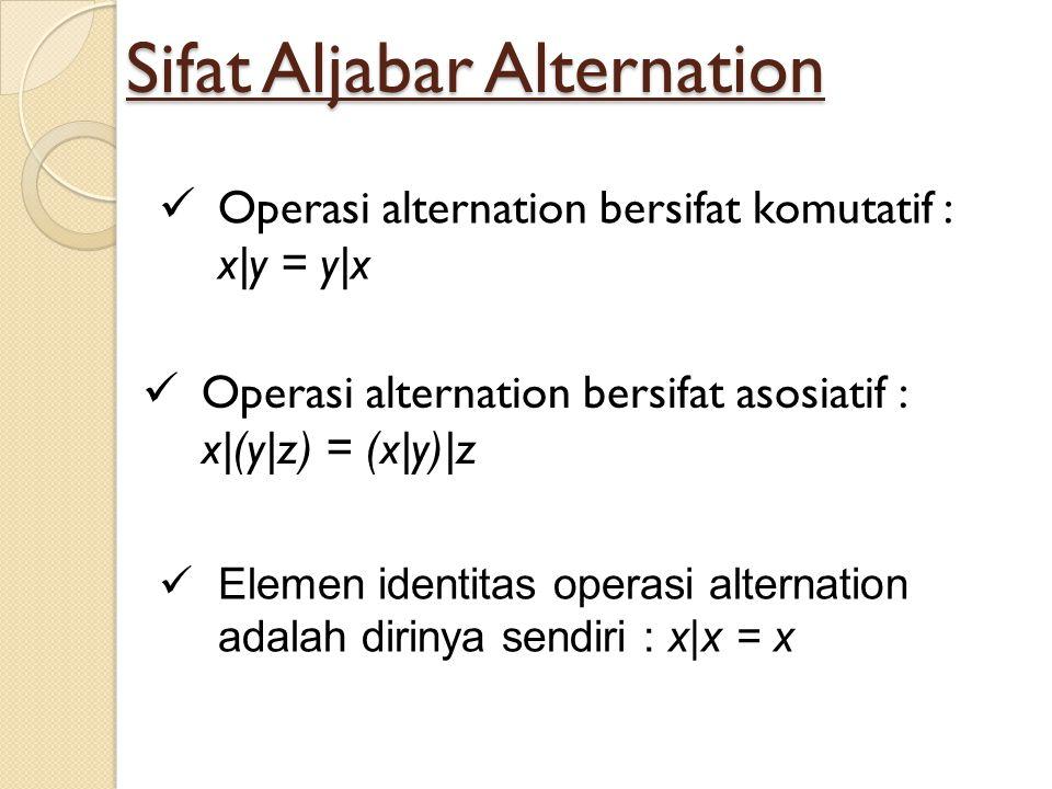 Sifat Aljabar Alternation Operasi alternation bersifat komutatif : x y = y x Operasi alternation bersifat asosiatif : x (y z) = (x y) z Elemen identit
