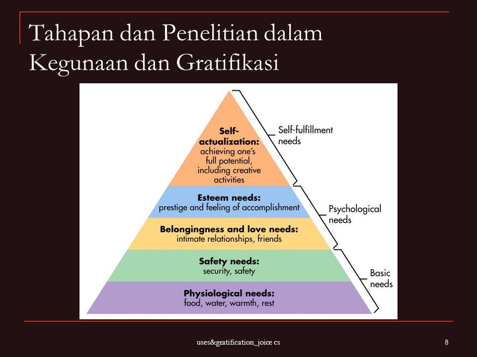 uses&gratification_joice cs 8 Tahapan dan Penelitian dalam Kegunaan dan Gratifikasi