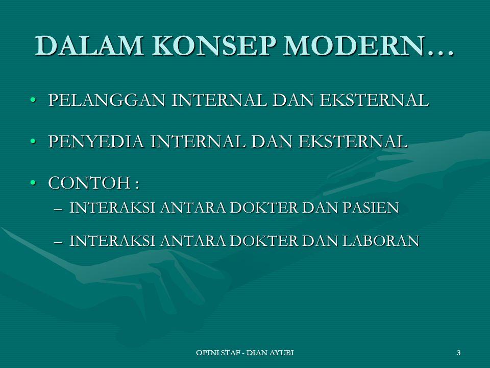 OPINI STAF - DIAN AYUBI3 DALAM KONSEP MODERN… PELANGGAN INTERNAL DAN EKSTERNALPELANGGAN INTERNAL DAN EKSTERNAL PENYEDIA INTERNAL DAN EKSTERNALPENYEDIA INTERNAL DAN EKSTERNAL CONTOH :CONTOH : –INTERAKSI ANTARA DOKTER DAN PASIEN –INTERAKSI ANTARA DOKTER DAN LABORAN