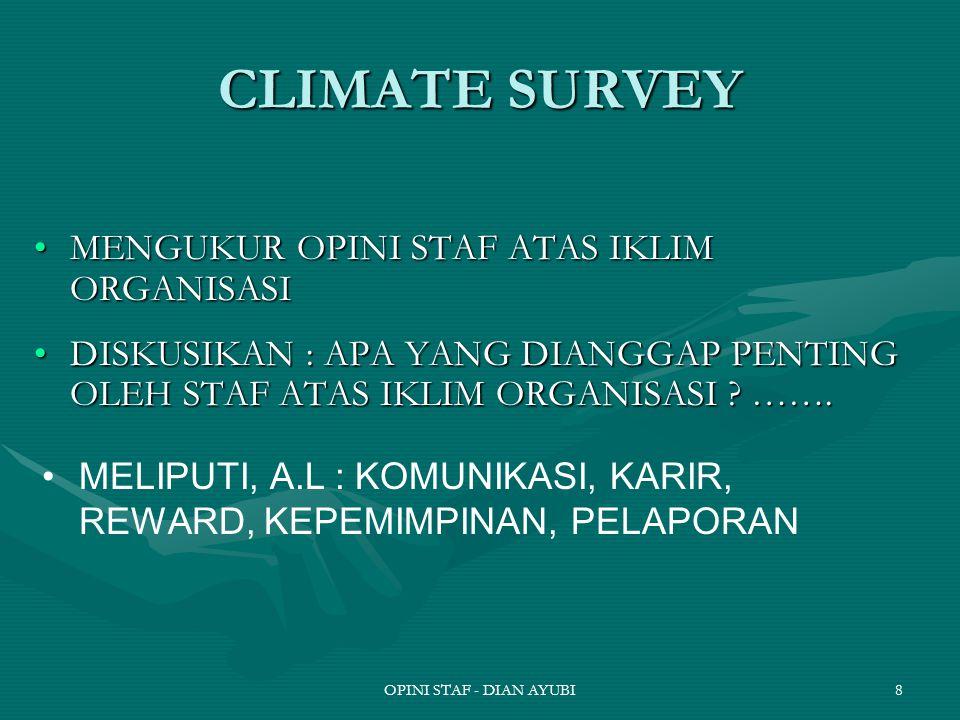 OPINI STAF - DIAN AYUBI8 CLIMATE SURVEY MENGUKUR OPINI STAF ATAS IKLIM ORGANISASIMENGUKUR OPINI STAF ATAS IKLIM ORGANISASI DISKUSIKAN : APA YANG DIANGGAP PENTING OLEH STAF ATAS IKLIM ORGANISASI .