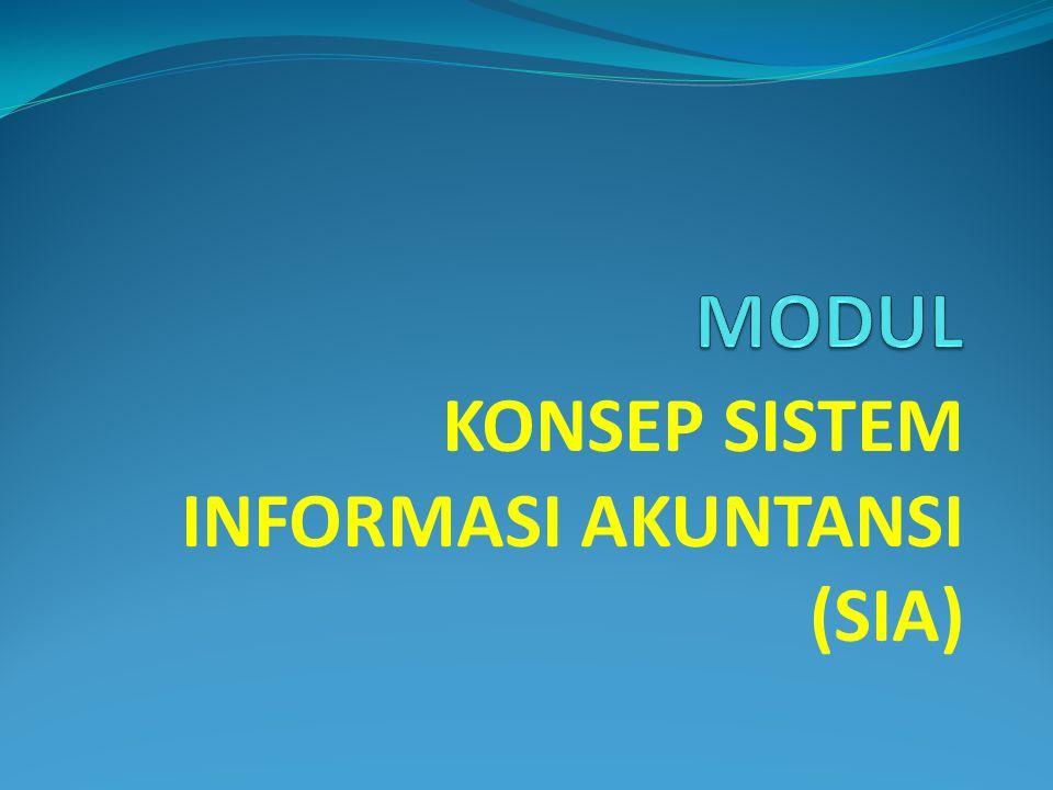 Komponen SI 1.Blok masukan 2. Blok Model 3. Blok Keluaran 4.