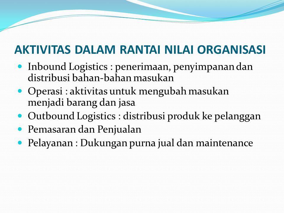 AKTIVITAS DALAM RANTAI NILAI ORGANISASI Inbound Logistics : penerimaan, penyimpanan dan distribusi bahan-bahan masukan Operasi : aktivitas untuk mengu