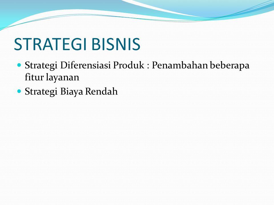 STRATEGI BISNIS Strategi Diferensiasi Produk : Penambahan beberapa fitur layanan Strategi Biaya Rendah