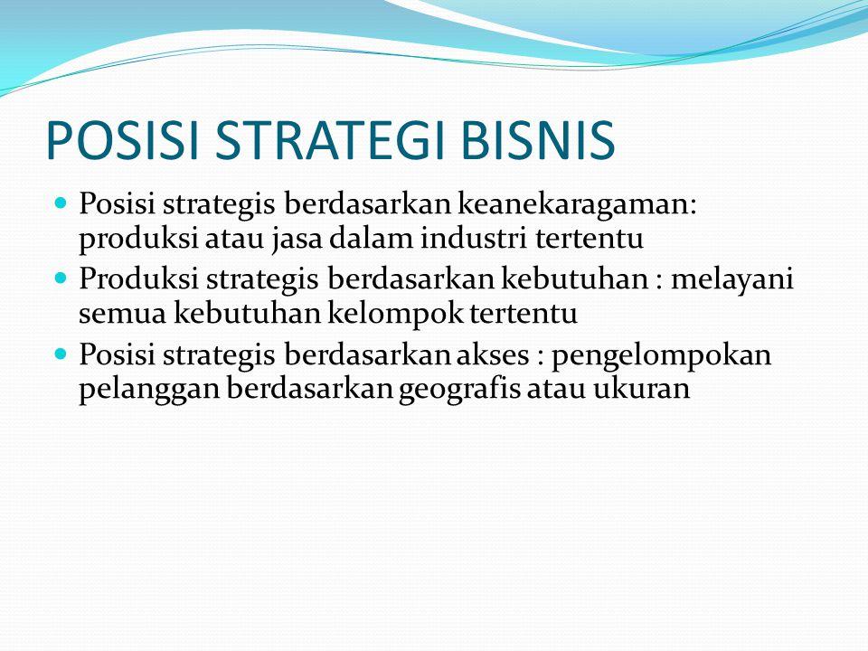 POSISI STRATEGI BISNIS Posisi strategis berdasarkan keanekaragaman: produksi atau jasa dalam industri tertentu Produksi strategis berdasarkan kebutuha