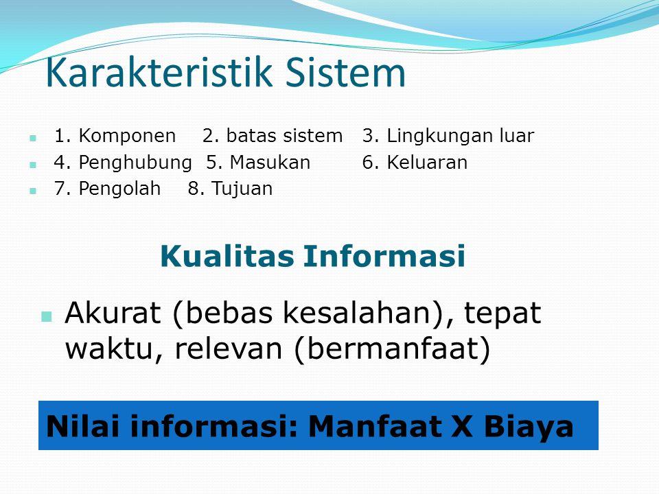 Karakteristik Sistem 1. Komponen 2. batas sistem 3. Lingkungan luar 4. Penghubung 5. Masukan 6. Keluaran 7. Pengolah 8. Tujuan Kualitas Informasi Akur