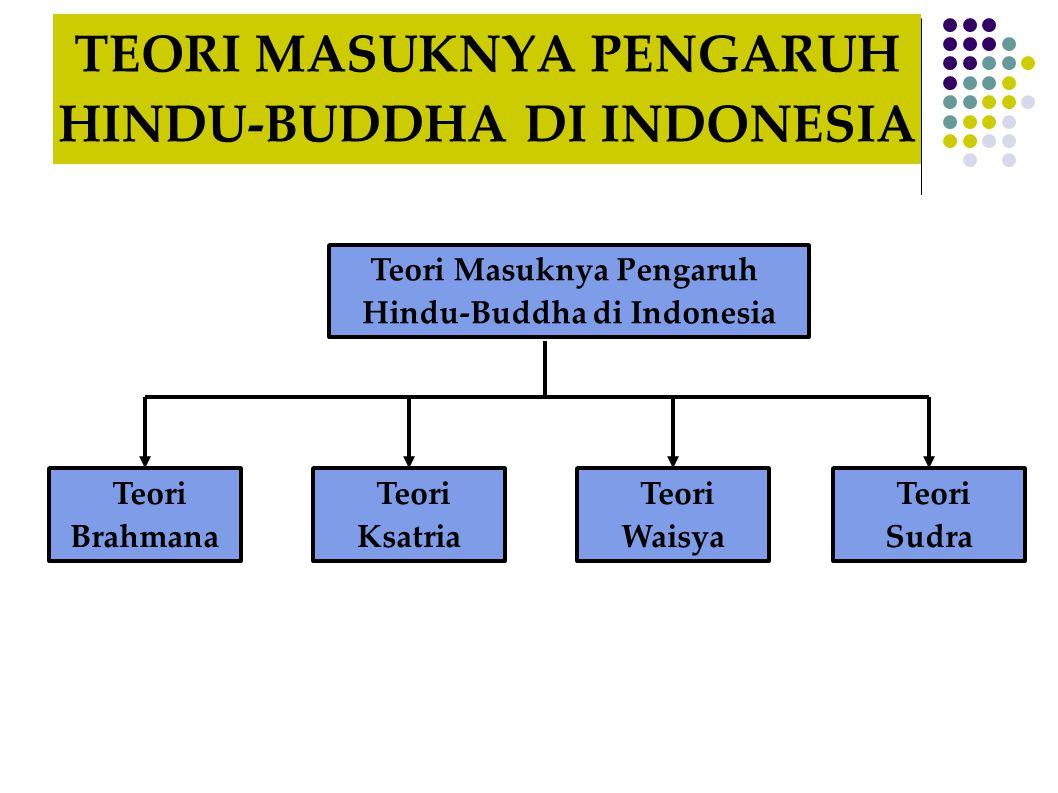 TEORI MASUKNYA PENGARUH HINDU-BUDDHA DI INDONESIA Teori Masuknya Pengaruh Hindu-Buddha di Indonesia Teori Brahmana Teori Ksatria Teori Waisya Teori Su