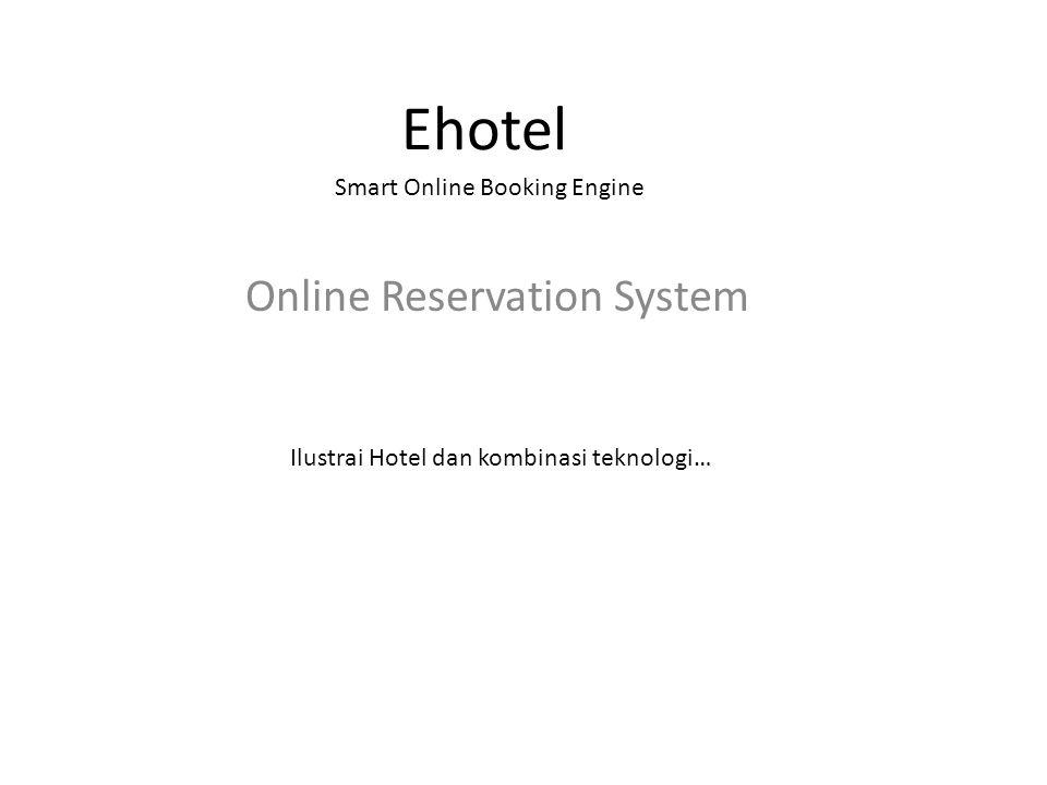 Ehotel Online Reservation System Smart Online Booking Engine Ilustrai Hotel dan kombinasi teknologi…
