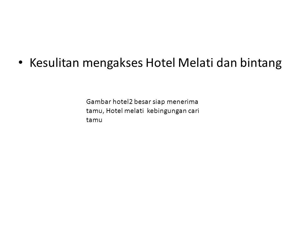 Kesulitan mengakses Hotel Melati dan bintang Gambar hotel2 besar siap menerima tamu, Hotel melati kebingungan cari tamu