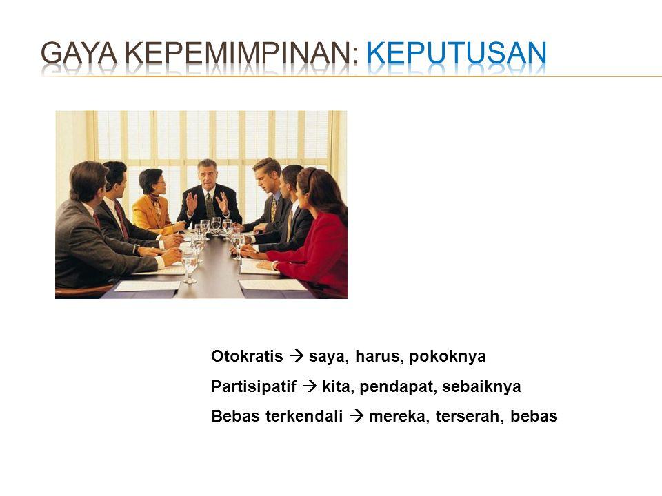 Tugas  instruksi Individu  komunikasi