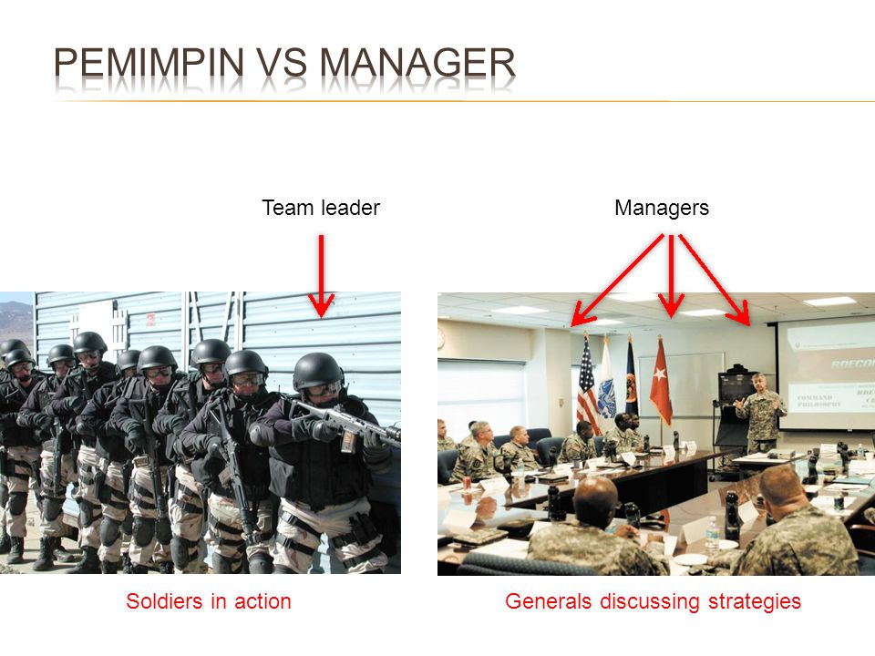 Soldiers in action Team leader Generals discussing strategies Managers