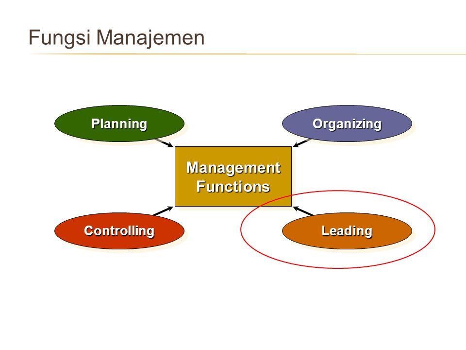 Sesudah rencana dibuat, organisasi di bentuk dan disusun personalianya, langkah berikutnya adalah menugaskan karyawan untuk bergerak menuju tujuan yang telah ditentukan.