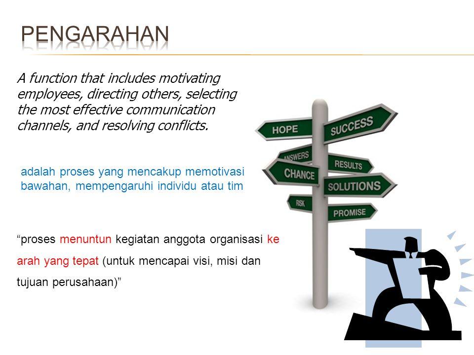 Yang dipelajari dalam Pengarahan  Organization Behavior  Understanding Group and Team  Motivating Employees  Leadership