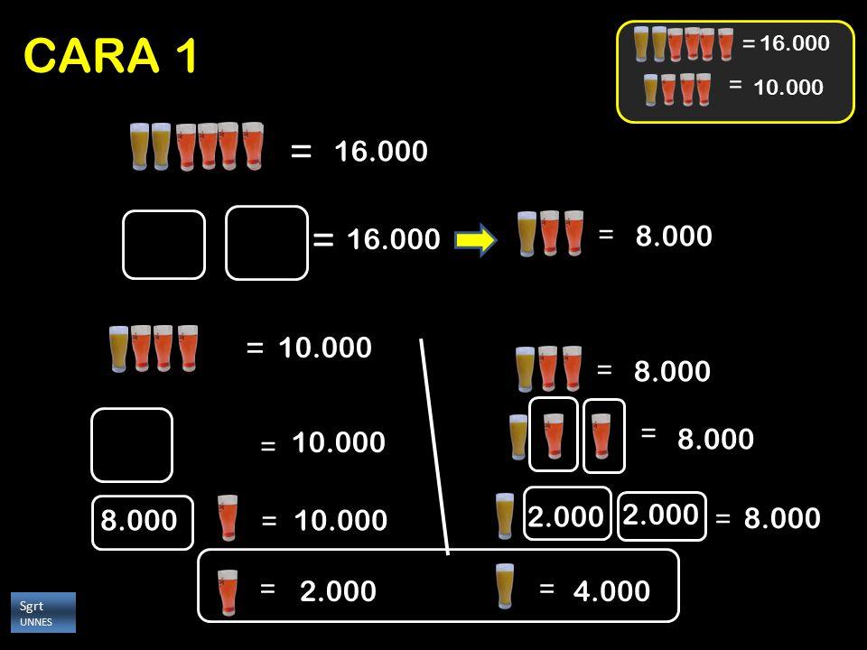 = 16.000 = = 8.000 CARA 1 = 10.000 = 8.000 = 10.000 = 2.000 = 8.000 = 2.000 = 8.000 = 4.000 = 16.000 = 10.000 Sgrt UNNES