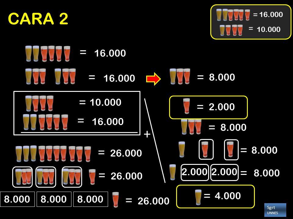 = 16.000 = 10.000 CARA 2 = 16.000 = = 8.000 = 10.000 = 16.000 + = 26.000 = 8.000 = 26.000 = 2.000 = 8.000 = 2.000 = 8.000 = 4.000 Sgrt UNNES