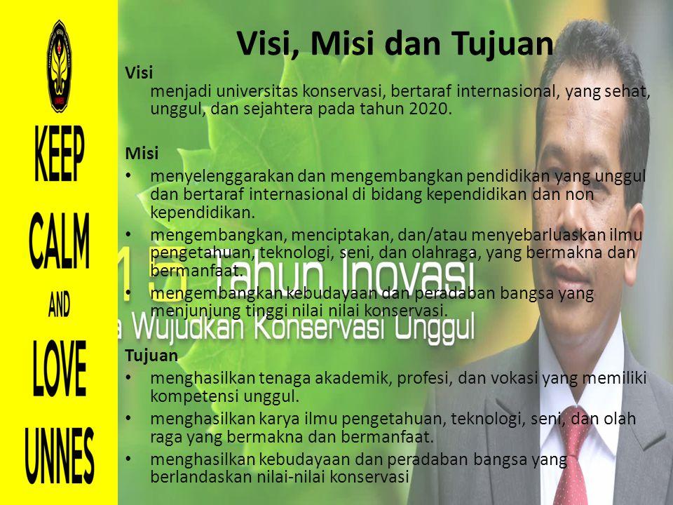 Tentang Unnes Universitas Negeri Semarang (Unnes) adalah universitas konservasi.