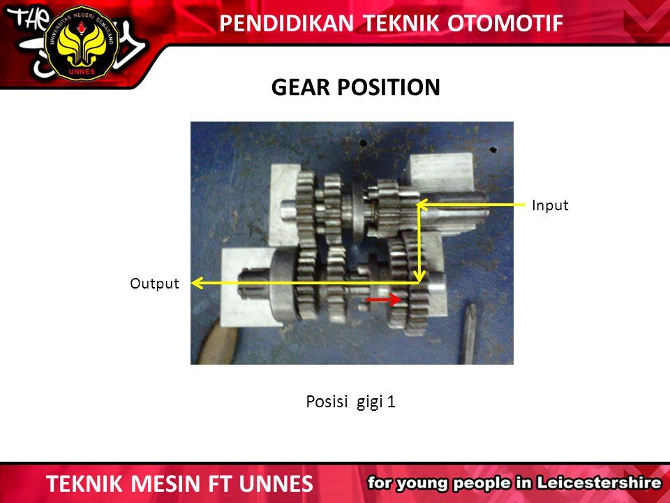 Posisi gigi 1 Input Output GEAR POSITION TEKNIK MESIN FT UNNES PENDIDIKAN TEKNIK OTOMOTIF