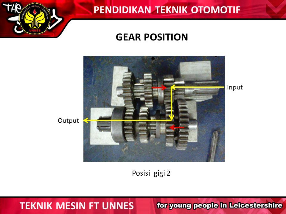 Posisi gigi 2 Input Output GEAR POSITION TEKNIK MESIN FT UNNES PENDIDIKAN TEKNIK OTOMOTIF