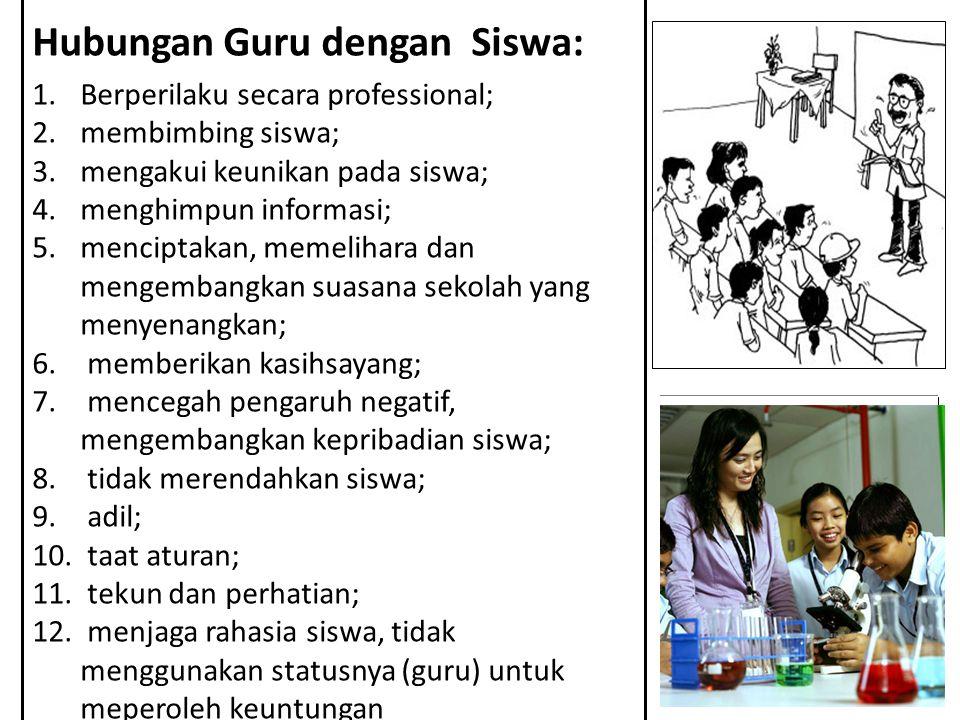 Hubungan Guru dengan Orangtua/Wali Murid: 1)Membina hub.