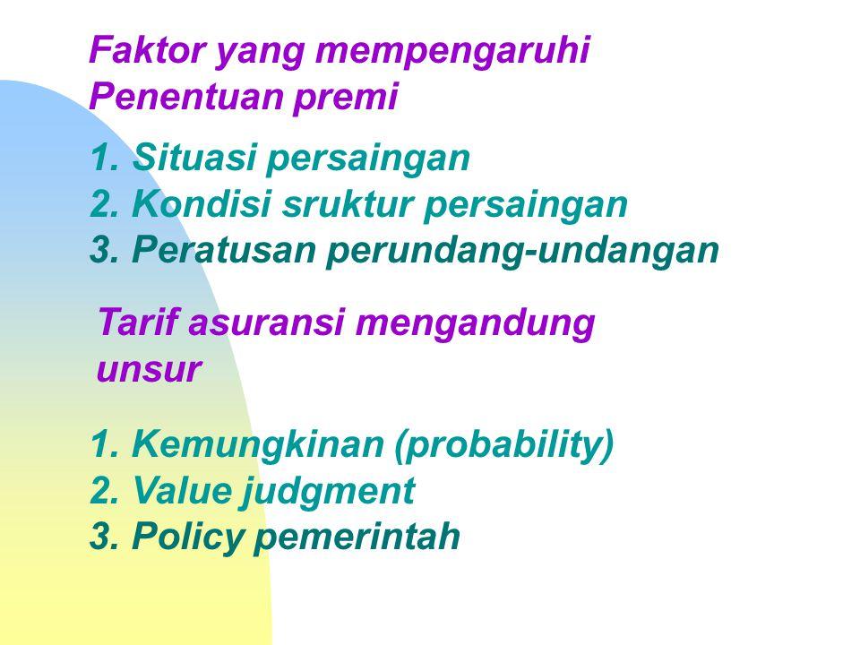 Fungsi Premi 1.Mengembalikan tertanggung pada posisi (ekonomi) seperti sebelum terjadi kerugian 2.Menghindarkan tertanggung dari kebangkrutan