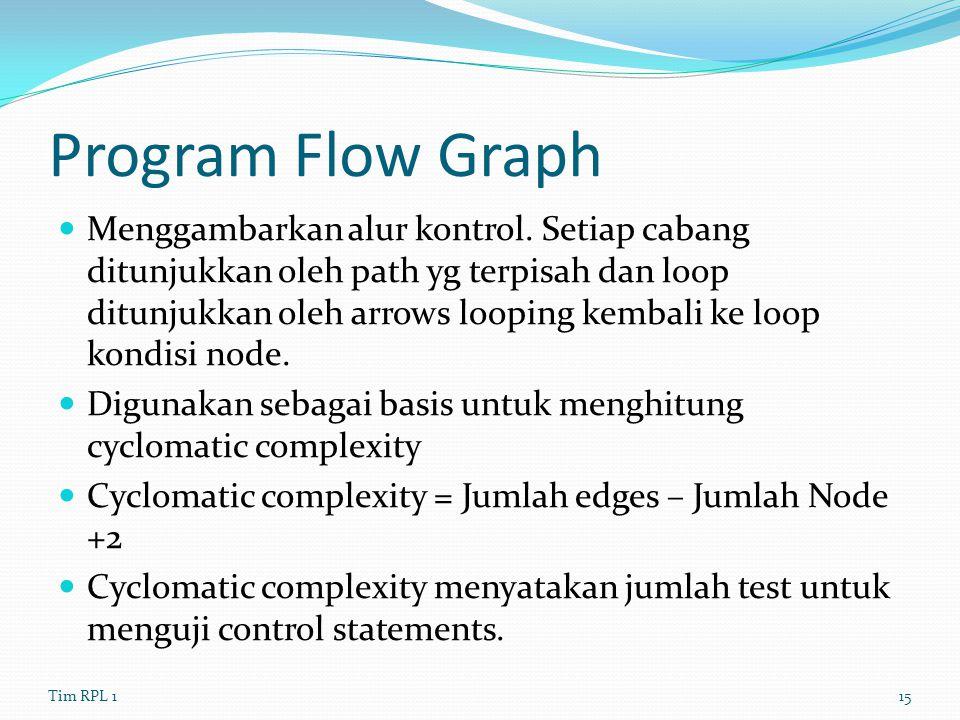 Program Flow Graph Menggambarkan alur kontrol. Setiap cabang ditunjukkan oleh path yg terpisah dan loop ditunjukkan oleh arrows looping kembali ke loo