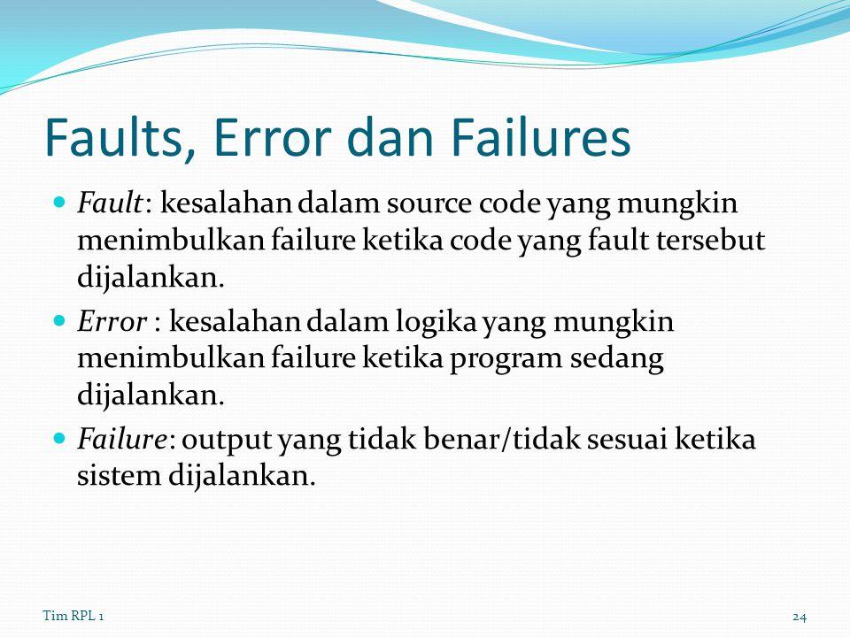 Faults, Error dan Failures Fault: kesalahan dalam source code yang mungkin menimbulkan failure ketika code yang fault tersebut dijalankan. Error : kes