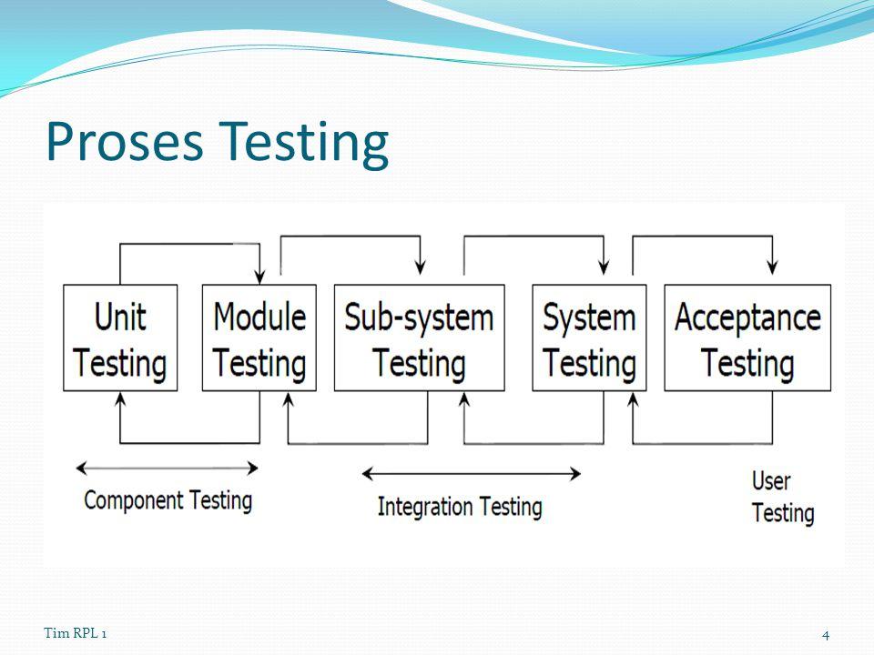 Proses Testing Tim RPL 14