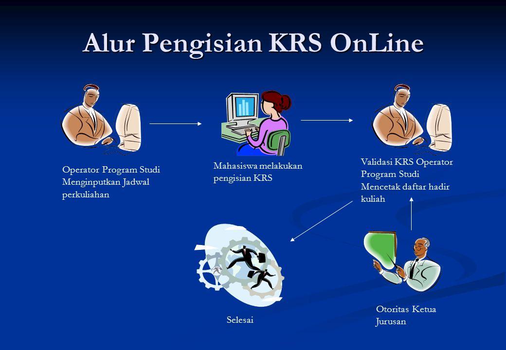 Alur Pengisian KRS OnLine Validasi KRS Operator Program Studi Mencetak daftar hadir kuliah Otoritas Ketua Jurusan Mahasiswa melakukan pengisian KRS Op