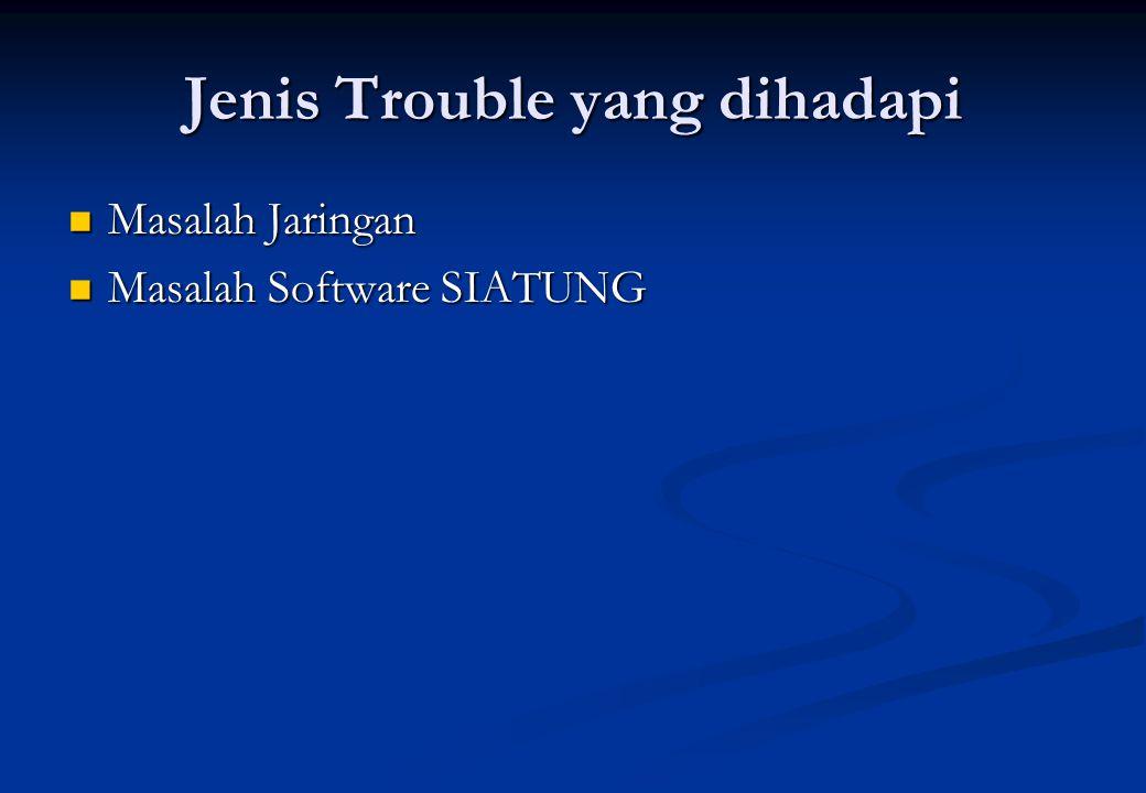 Jenis Trouble yang dihadapi Masalah Jaringan Masalah Jaringan Masalah Software SIATUNG Masalah Software SIATUNG