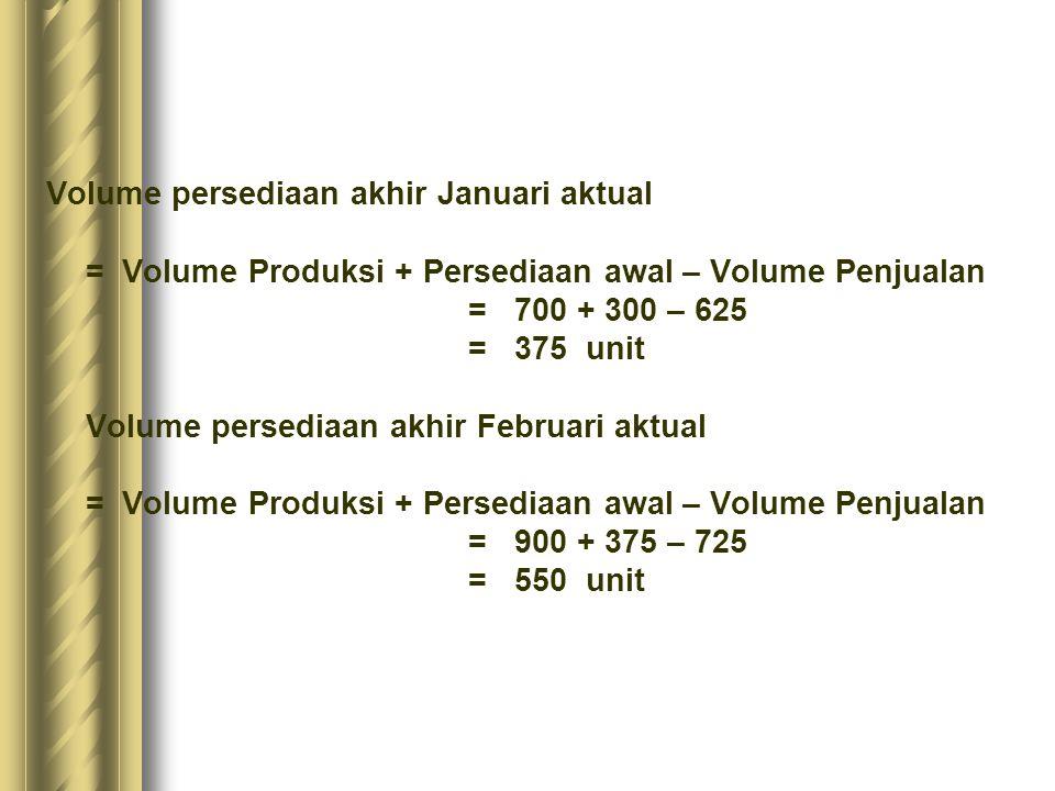 Volume persediaan akhir Januari aktual = Volume Produksi + Persediaan awal – Volume Penjualan = 700 + 300 – 625 = 375 unit Volume persediaan akhir Feb