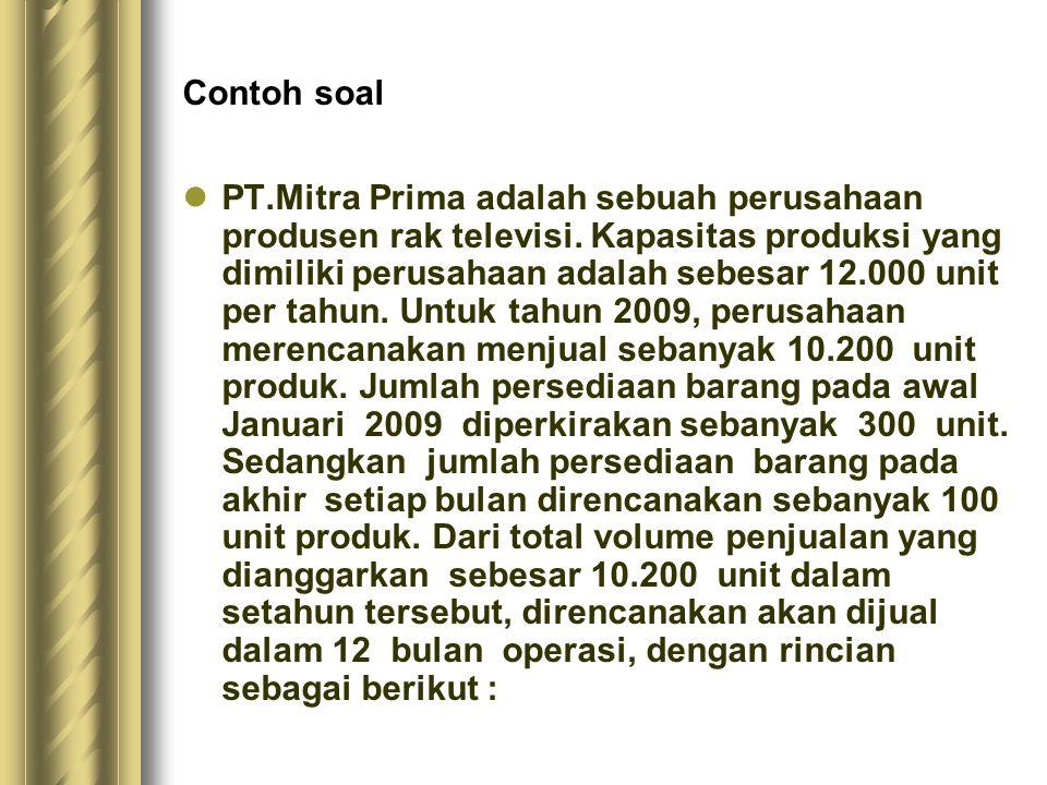Contoh soal PT.Mitra Prima adalah sebuah perusahaan produsen rak televisi. Kapasitas produksi yang dimiliki perusahaan adalah sebesar 12.000 unit per