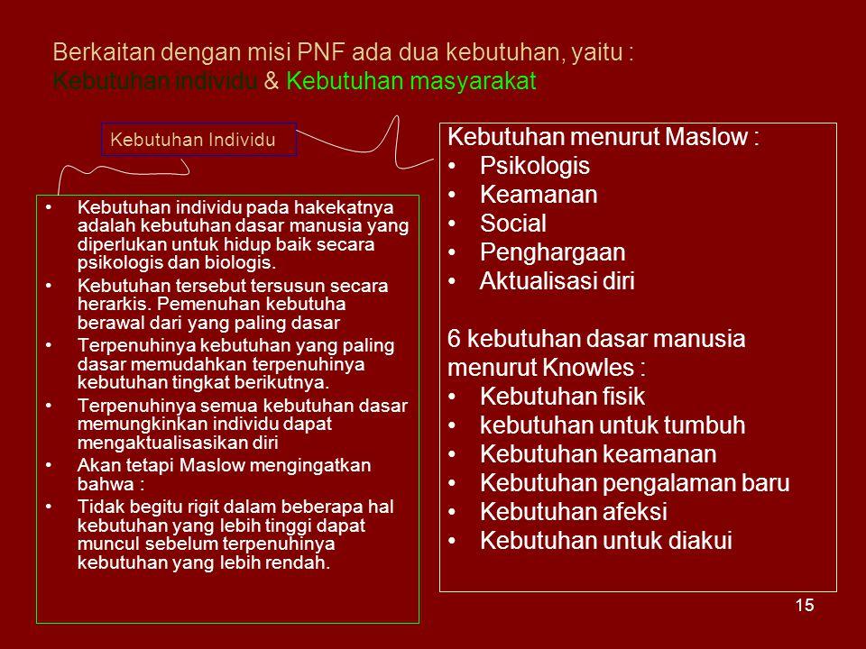 15 Berkaitan dengan misi PNF ada dua kebutuhan, yaitu : Kebutuhan individu & Kebutuhan masyarakat Kebutuhan individu pada hakekatnya adalah kebutuhan