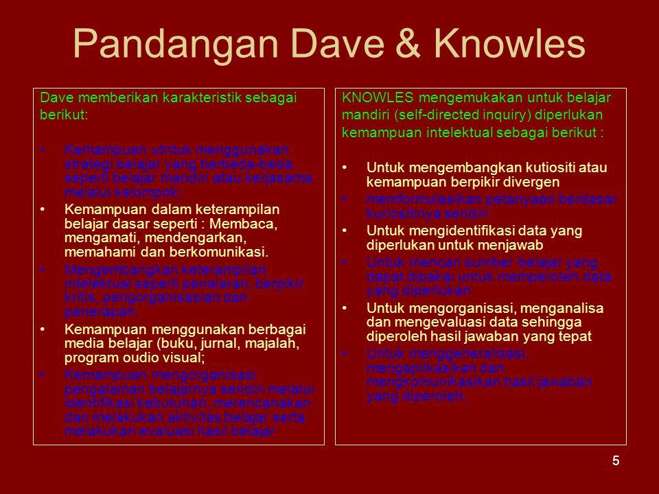 5 Pandangan Dave & Knowles Dave memberikan karakteristik sebagai berikut: Kemampuan utntuk menggunakan strategi belajar yang berbeda-beda, seperti bel