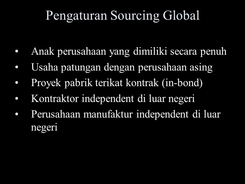 Pengaturan Sourcing Global Anak perusahaan yang dimiliki secara penuh Usaha patungan dengan perusahaan asing Proyek pabrik terikat kontrak (in-bond) K