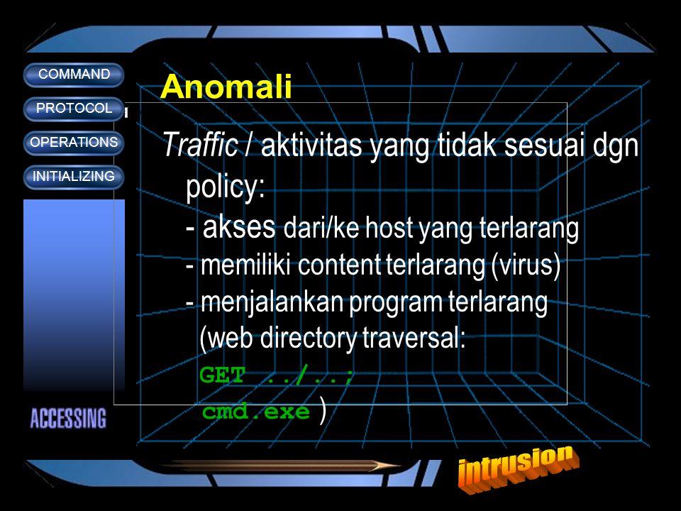COMMAND PROTOCOL OPERATIONS INITIALIZING Jenis IDS Network-based memantau anomali di jaringan, misal melihat adanya network scanning Host-based memant