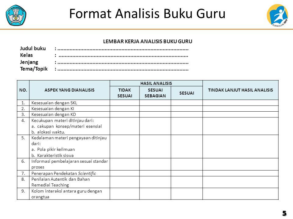 Format Analisis Buku Guru 5 NO.ASPEK YANG DIANALISIS HASIL ANALISIS TINDAK LANJUT HASIL ANALISIS TIDAK SESUAI SESUAI SEBAGIAN SESUAI 1.Kesesuaian dengan SKL 2.Kesesuaian dengan KI 3.Kesesuaian dengan KD 4.Kecukupan materi ditinjau dari: a.cakupan konsep/materi esensial b.alokasi waktu.