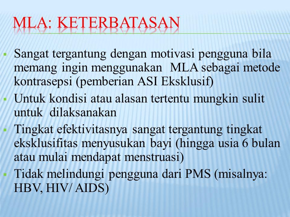  Sangat tergantung dengan motivasi pengguna bila memang ingin menggunakan MLA sebagai metode kontrasepsi (pemberian ASI Eksklusif)  Untuk kondisi atau alasan tertentu mungkin sulit untuk dilaksanakan  Tingkat efektivitasnya sangat tergantung tingkat eksklusifitas menyusukan bayi (hingga usia 6 bulan atau mulai mendapat menstruasi)  Tidak melindungi pengguna dari PMS (misalnya: HBV, HIV/ AIDS)