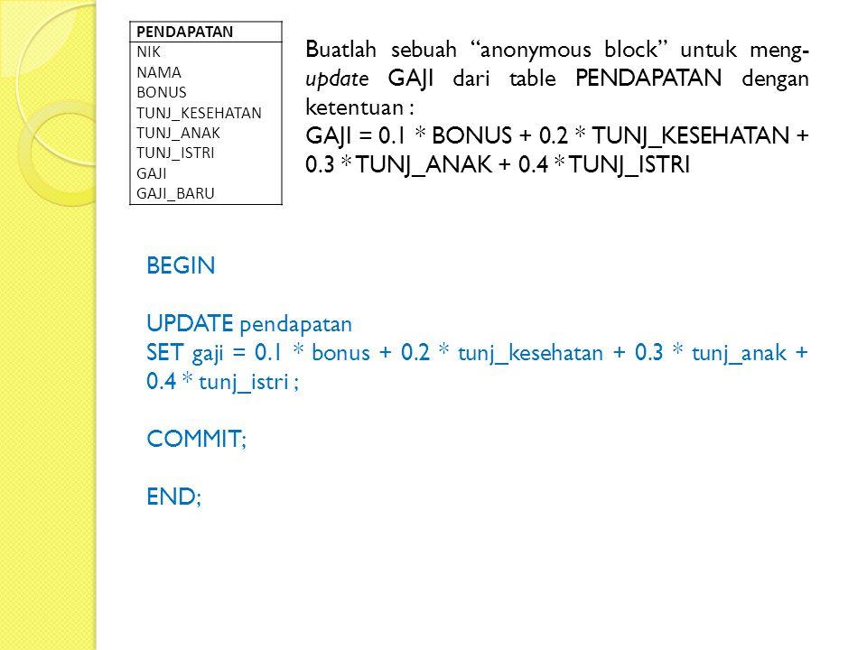 PENDAPATAN NIK NAMA BONUS TUNJ_KESEHATAN TUNJ_ANAK TUNJ_ISTRI GAJI GAJI_BARU Buatlah sebuah anonymous block untuk meng- update GAJI dari table PENDAPATAN dengan ketentuan : GAJI = 0.1 * BONUS + 0.2 * TUNJ_KESEHATAN + 0.3 * TUNJ_ANAK + 0.4 * TUNJ_ISTRI BEGIN UPDATE pendapatan SET gaji = 0.1 * bonus + 0.2 * tunj_kesehatan + 0.3 * tunj_anak + 0.4 * tunj_istri ; COMMIT; END;