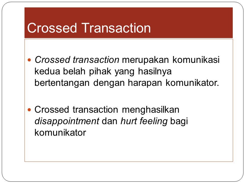 Crossed Transaction Crossed transaction merupakan komunikasi kedua belah pihak yang hasilnya bertentangan dengan harapan komunikator. Crossed transact