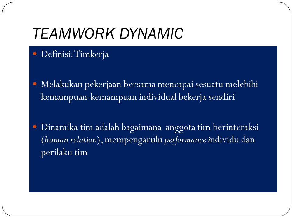 TEAMWORK DYNAMIC Definisi: Timkerja Melakukan pekerjaan bersama mencapai sesuatu melebihi kemampuan-kemampuan individual bekerja sendiri Dinamika tim
