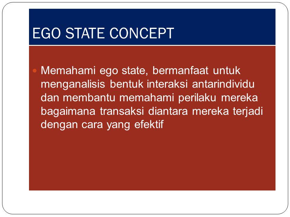 EGO STATE CONCEPT Memahami ego state, bermanfaat untuk menganalisis bentuk interaksi antarindividu dan membantu memahami perilaku mereka bagaimana tra