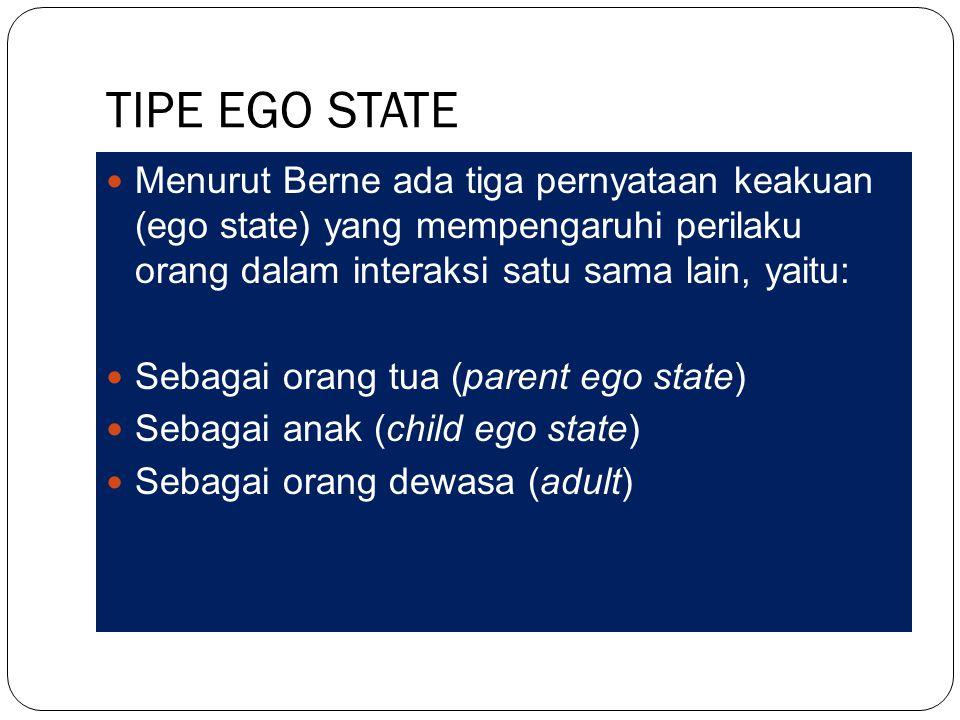 TIPE EGO STATE Menurut Berne ada tiga pernyataan keakuan (ego state) yang mempengaruhi perilaku orang dalam interaksi satu sama lain, yaitu: Sebagai o