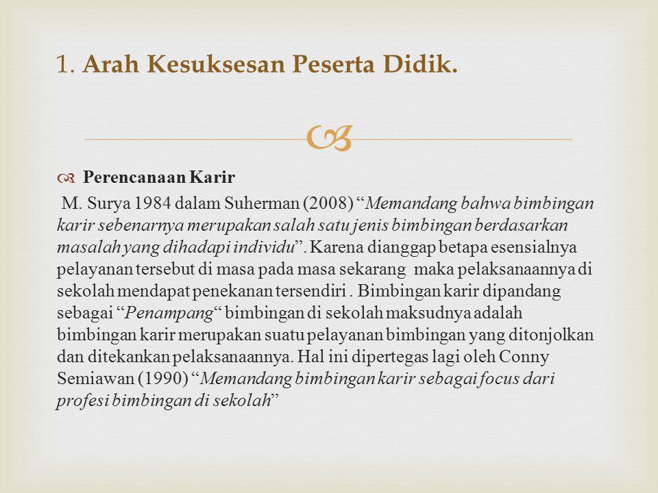   Perencanaan Karir M.
