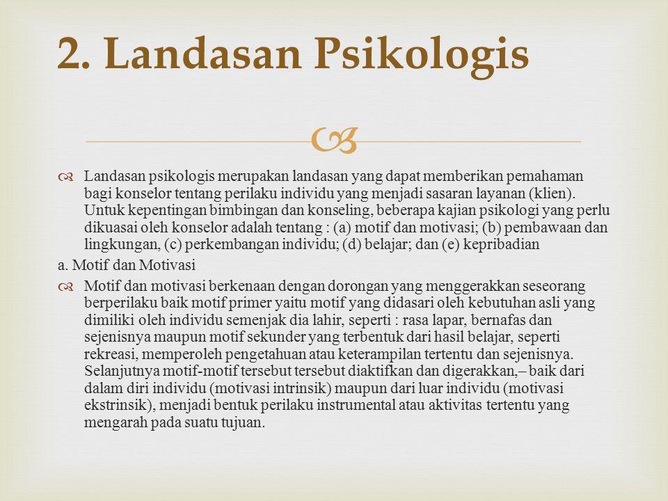   Landasan psikologis merupakan landasan yang dapat memberikan pemahaman bagi konselor tentang perilaku individu yang menjadi sasaran layanan (klien).