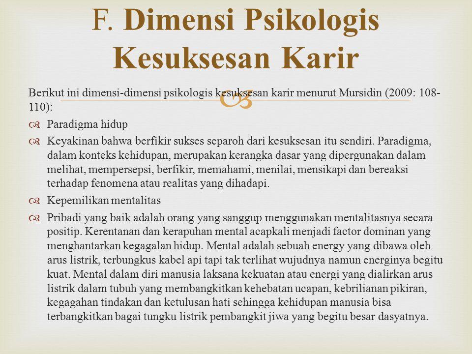  Berikut ini dimensi-dimensi psikologis kesuksesan karir menurut Mursidin (2009: 108- 110):  Paradigma hidup  Keyakinan bahwa berfikir sukses separoh dari kesuksesan itu sendiri.