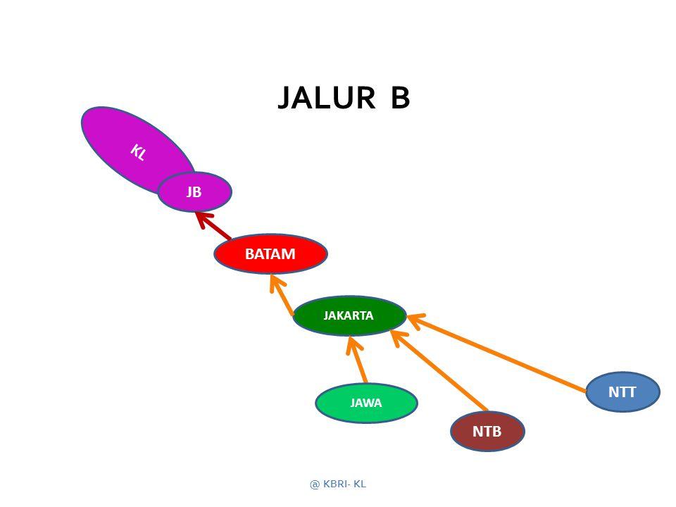 KL @ KBRI- KL NTT JAKARTA BATAM JB JALUR B JAWA NTB