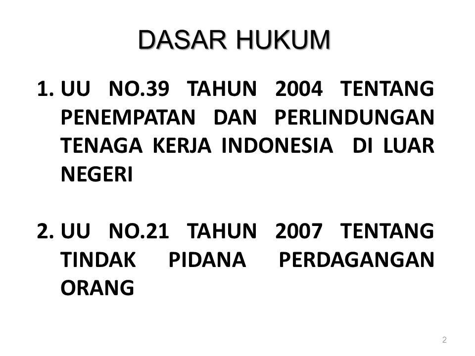 2 DASAR HUKUM 1.UU NO.39 TAHUN 2004 TENTANG PENEMPATAN DAN PERLINDUNGAN TENAGA KERJA INDONESIA DI LUAR NEGERI 2.UU NO.21 TAHUN 2007 TENTANG TINDAK PIDANA PERDAGANGAN ORANG