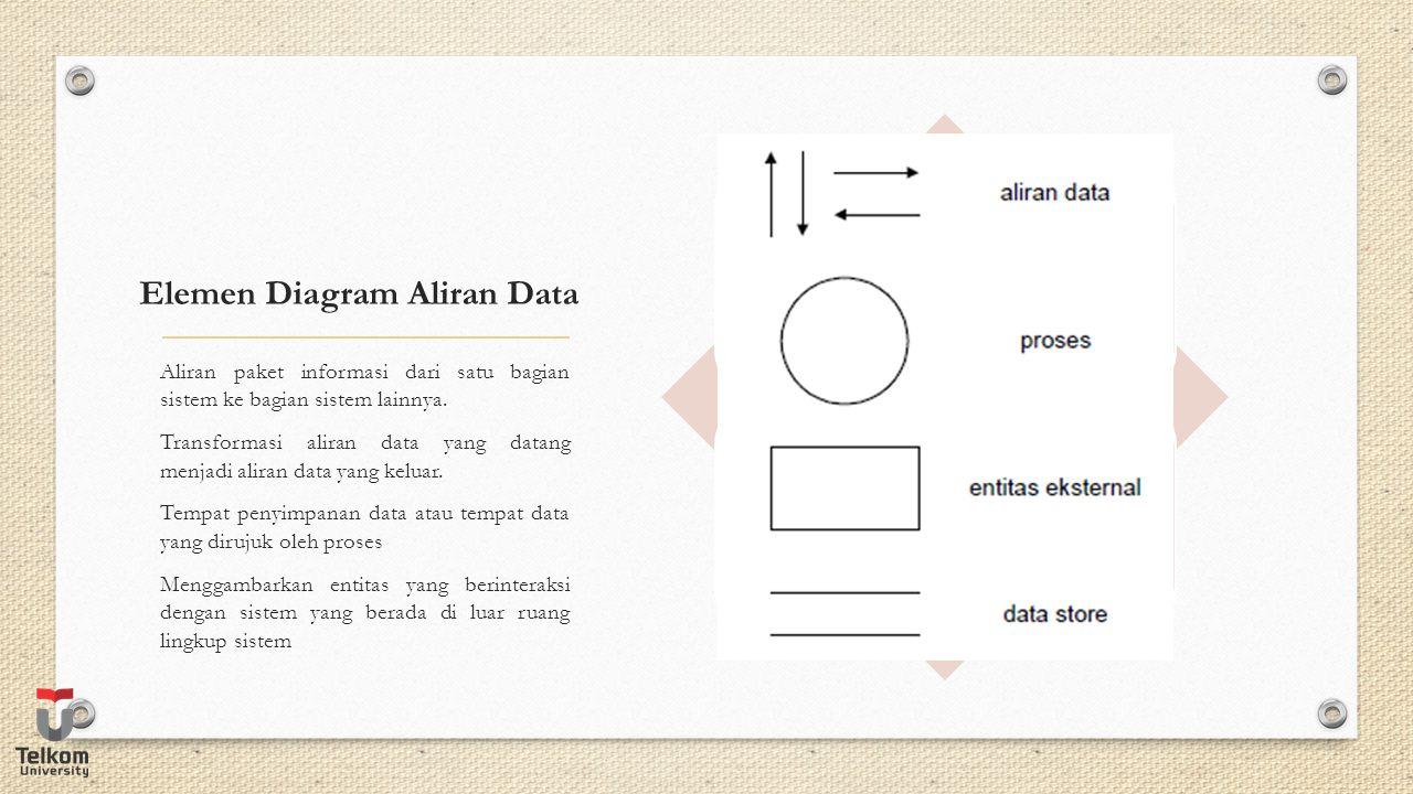 Elemen Diagram Aliran Data Aliran paket informasi dari satu bagian sistem ke bagian sistem lainnya. Transformasi aliran data yang datang menjadi alira