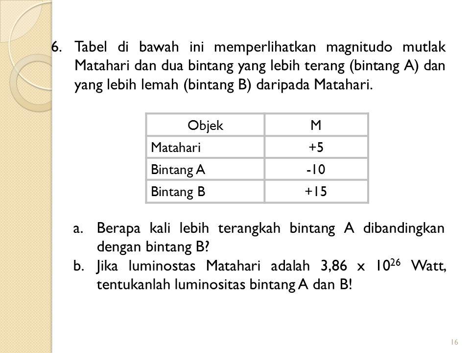 16 6.Tabel di bawah ini memperlihatkan magnitudo mutlak Matahari dan dua bintang yang lebih terang (bintang A) dan yang lebih lemah (bintang B) daripa
