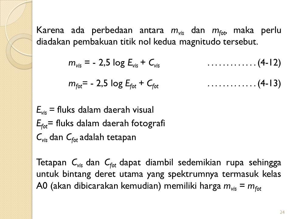 24 Karena ada perbedaan antara m vis dan m fot, maka perlu diadakan pembakuan titik nol kedua magnitudo tersebut. m vis = - 2,5 log E vis + C vis.....